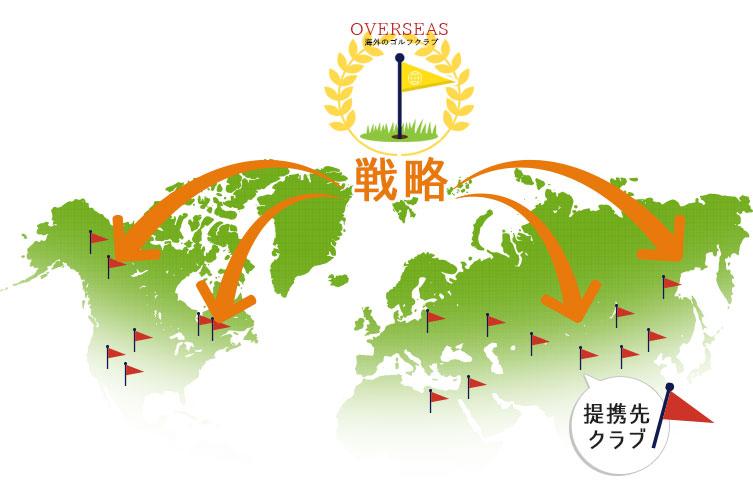 海外クラブとの提携概要の図